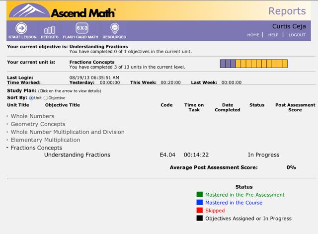 Ascend Math Student Dashboard