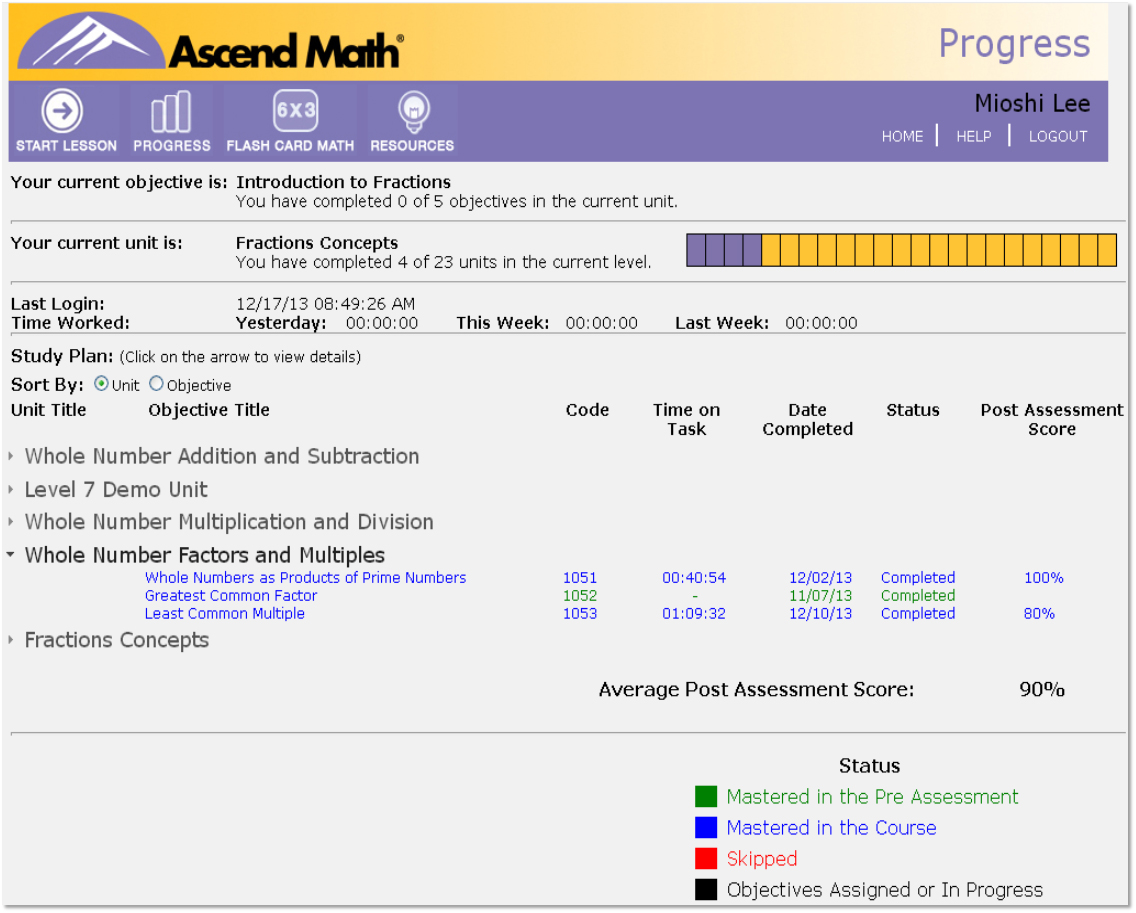 Provides students with a snapshot of their progress.