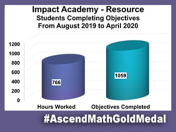 Impact Academy Ascend Math Gold Medal