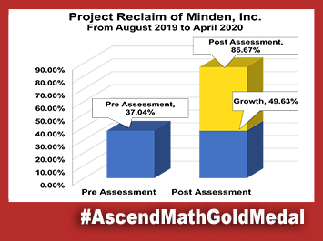 Project Reclaim Ascend Math Gold Medal