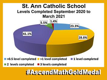 St_Ann_Catholic